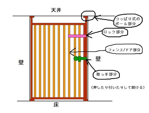 猫脱走防止柵の構造